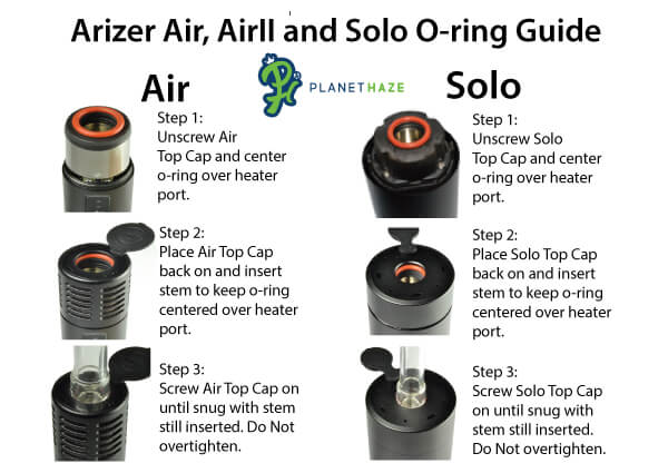 Air, AirII and Solo High Temp O-ring Instructions