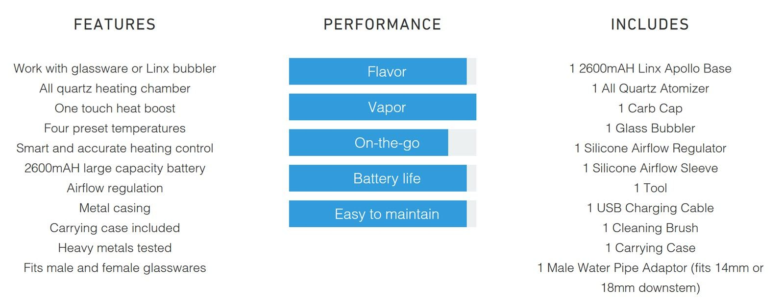 LINX Apollo Vape Features