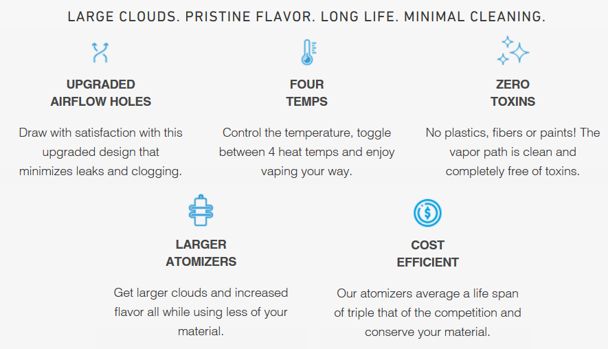 LINX Blaze Features