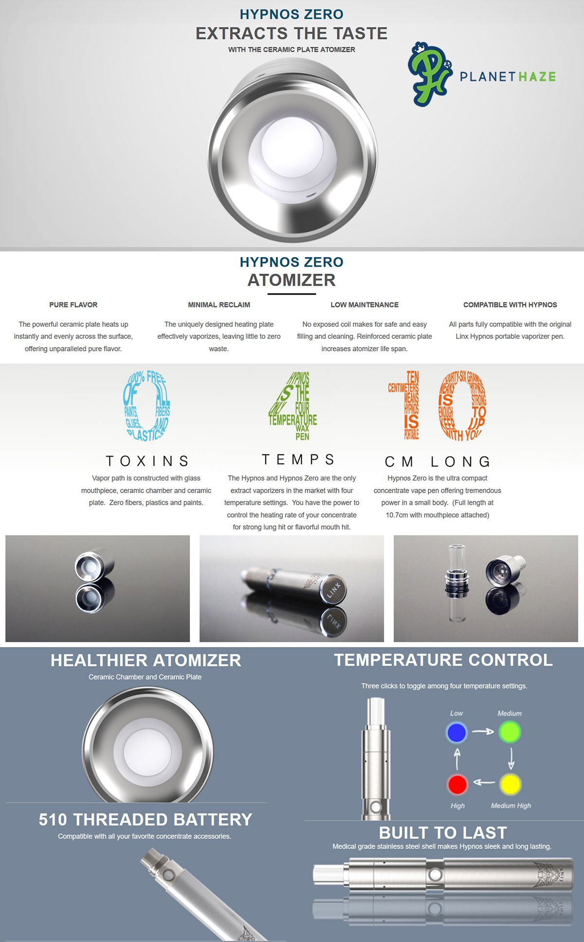 Linx Hypnos Zero Features