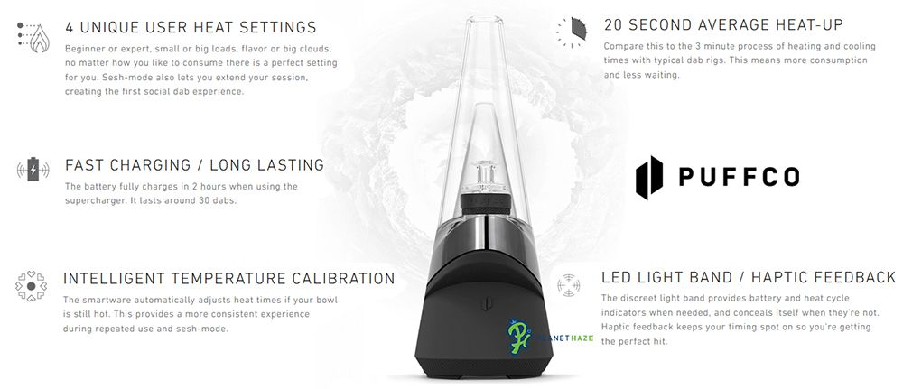 Puffco PEAK Technology