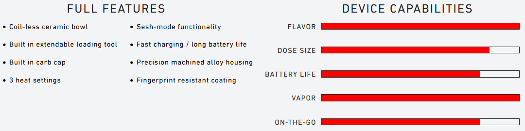 Puffco Plus + V2 Capabilities Features